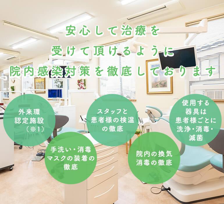安心して治療を受けて頂けるように院内感染対策を徹底しております